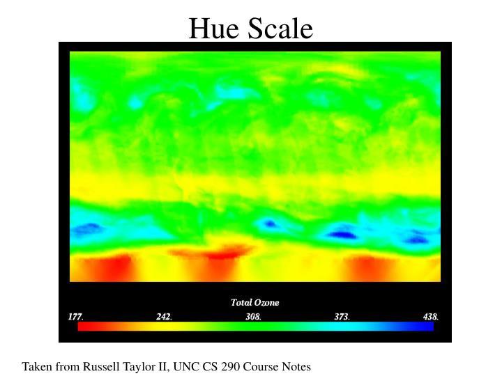 Hue Scale
