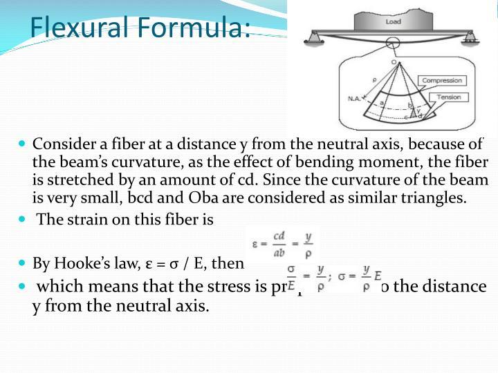 Flexural Formula: