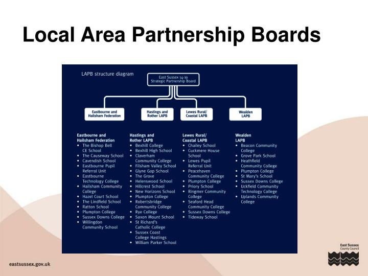 Local Area Partnership Boards