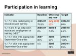 participation in learning