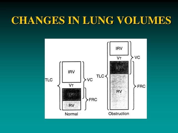 CHANGES IN LUNG VOLUMES