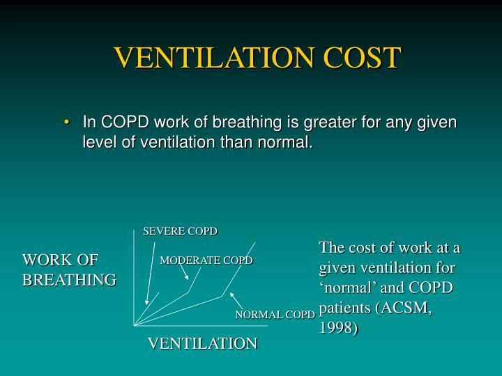 VENTILATION COST