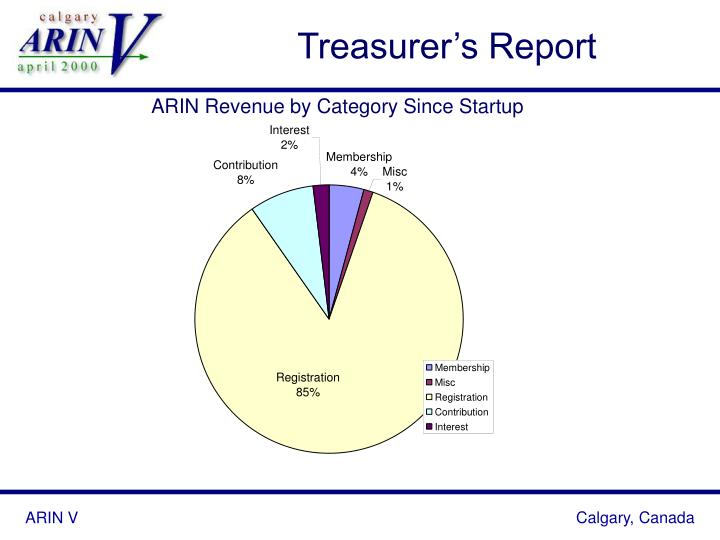 Treasurer's Report