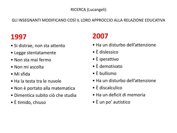 RICERCA (Lucangeli)