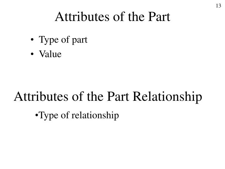 Attributes of the Part