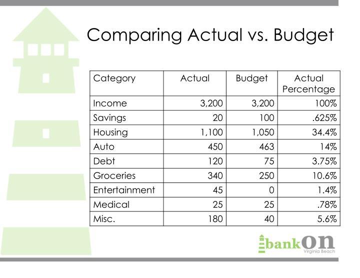 Comparing Actual vs. Budget