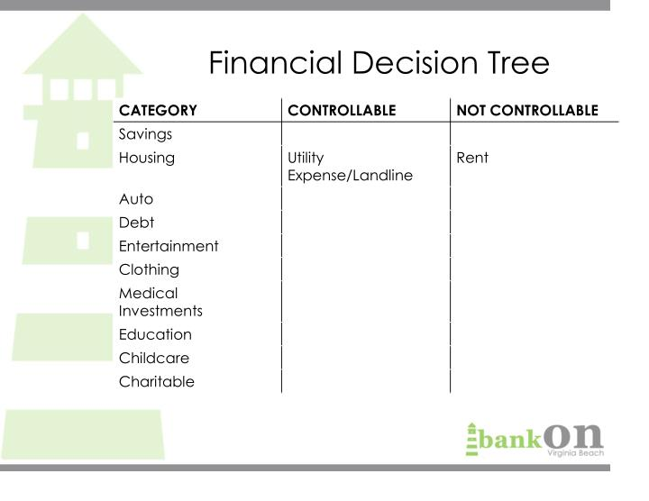 Financial Decision Tree