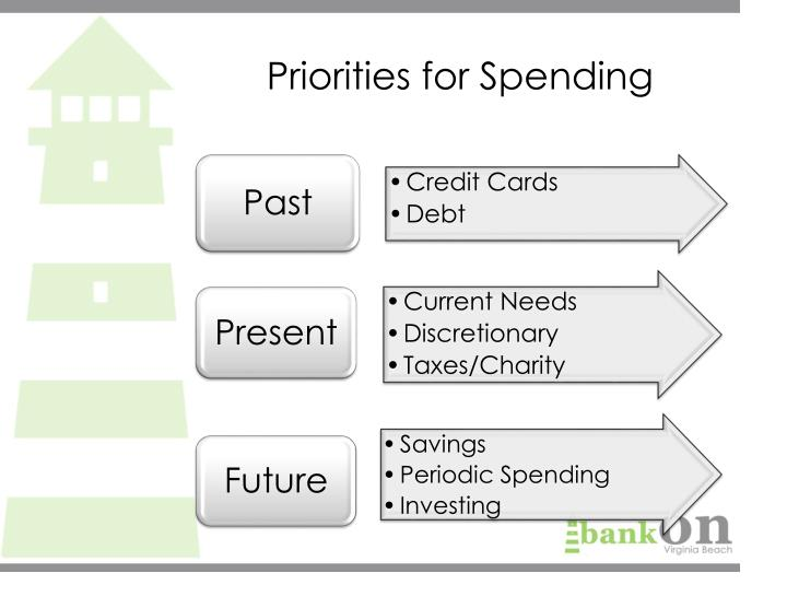 Priorities for Spending