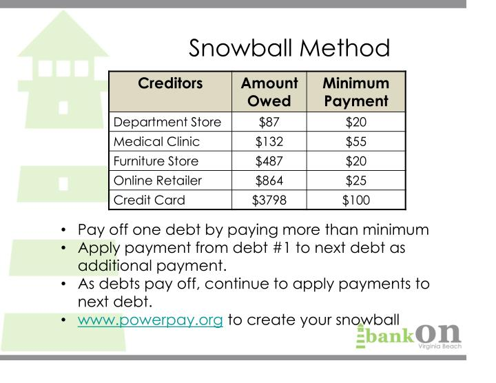 Snowball Method