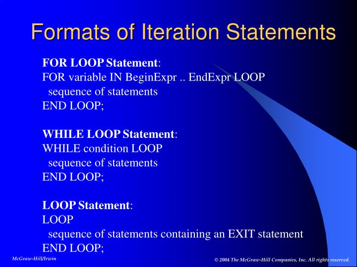 Formats of Iteration Statements