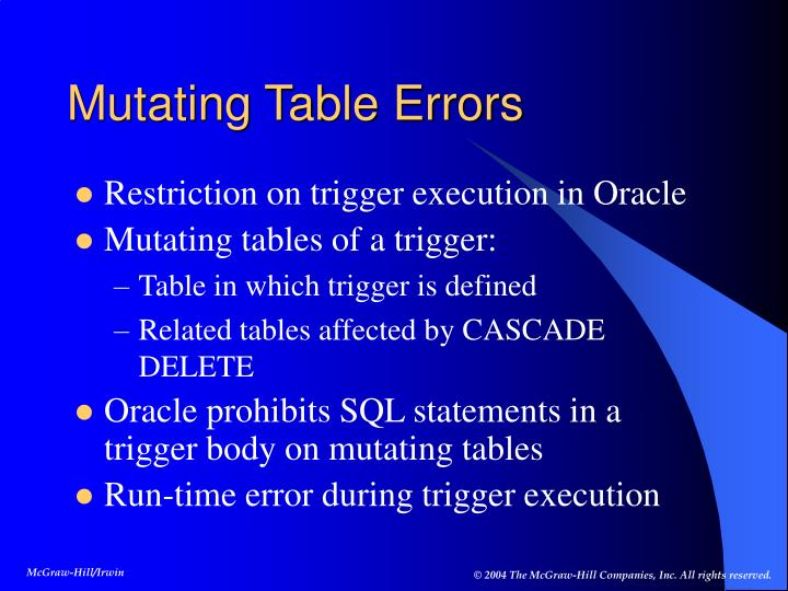 Mutating Table Errors