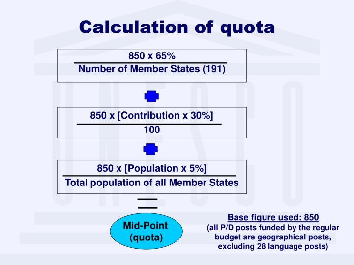 Calculation of quota