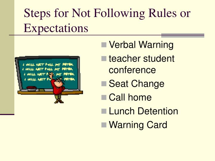 Steps for Not Following Rules or Expectations