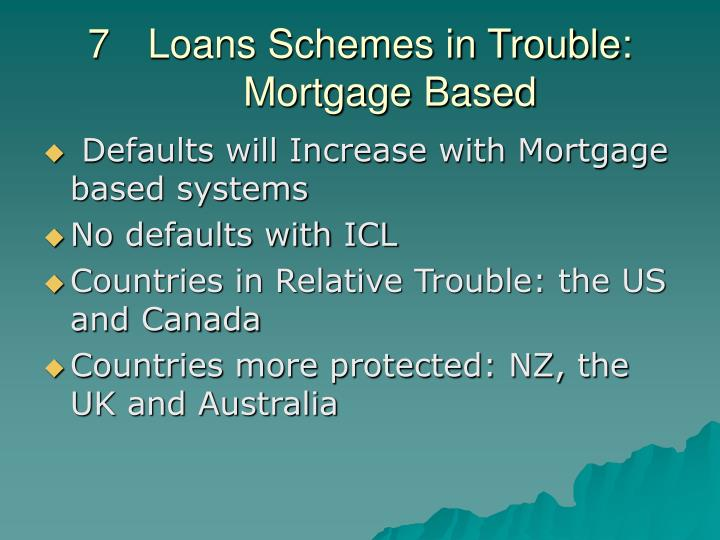 7	Loans Schemes in Trouble: Mortgage Based
