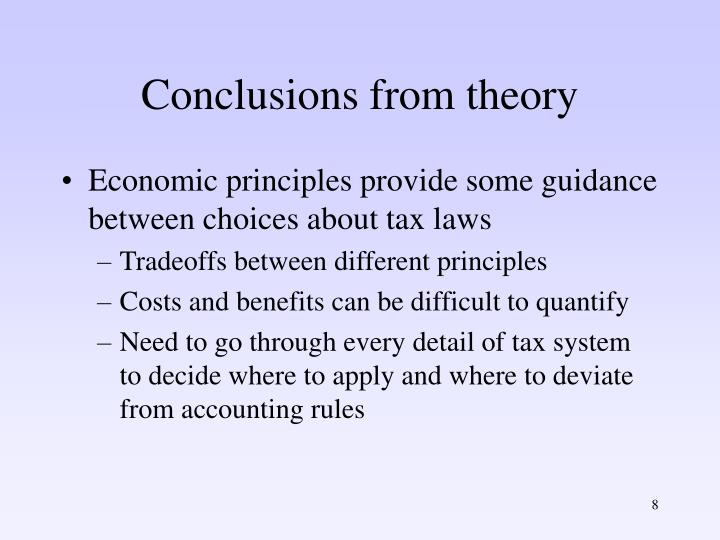 Conclusions from theory