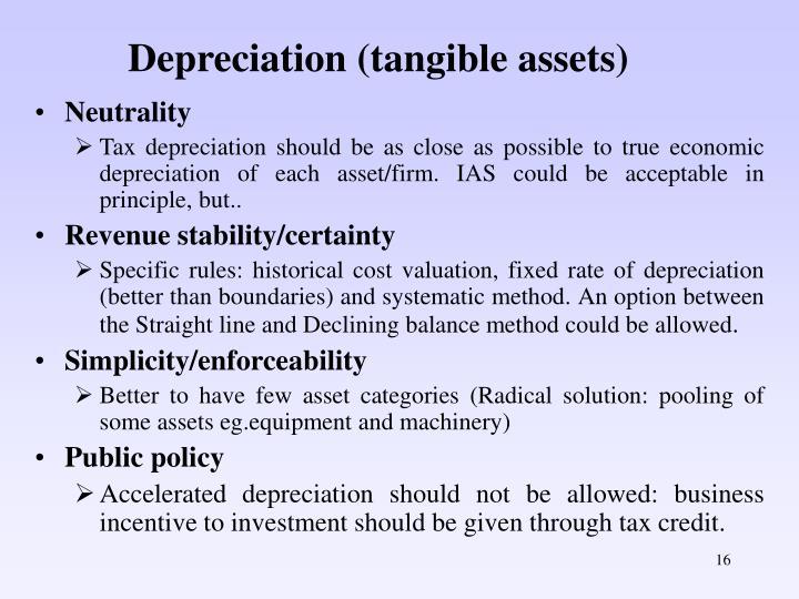 Depreciation (tangible assets)