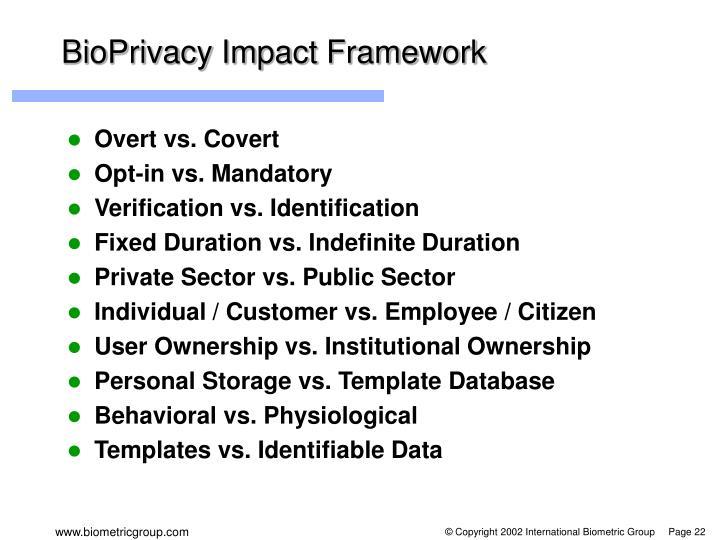 BioPrivacy Impact Framework