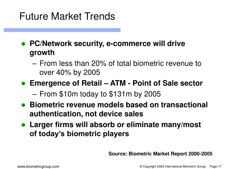 Future Market Trends