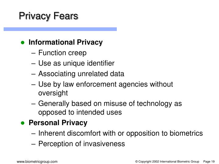 Privacy Fears