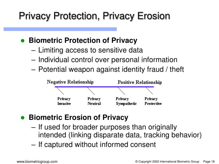 Privacy Protection, Privacy Erosion
