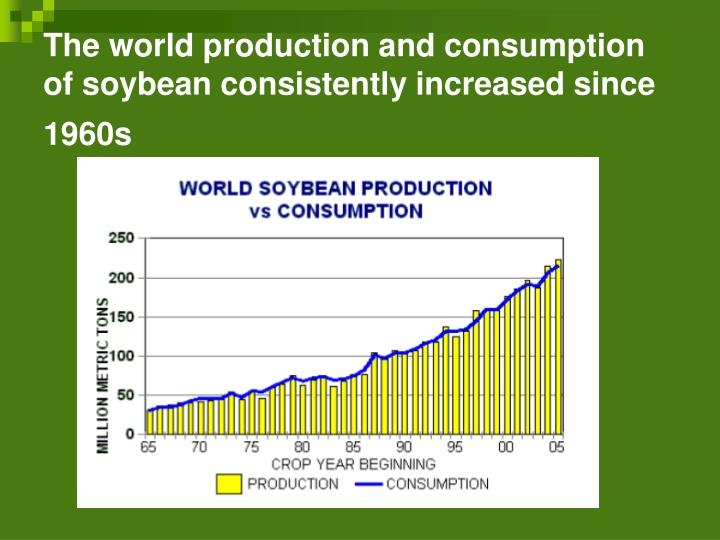 The world production and consumption of soybean consistently increased since 1960s