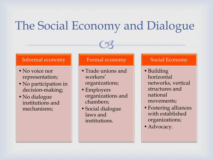 The Social Economy and Dialogue