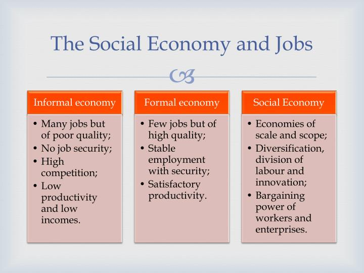 The Social Economy and Jobs