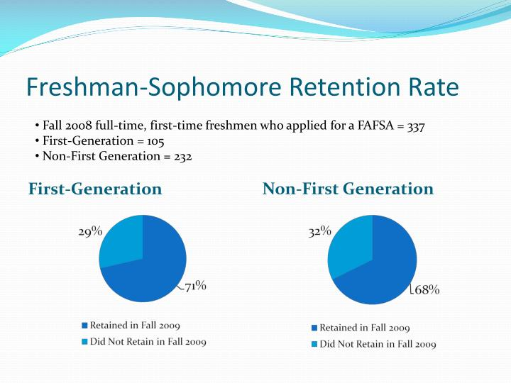 Freshman-Sophomore Retention Rate