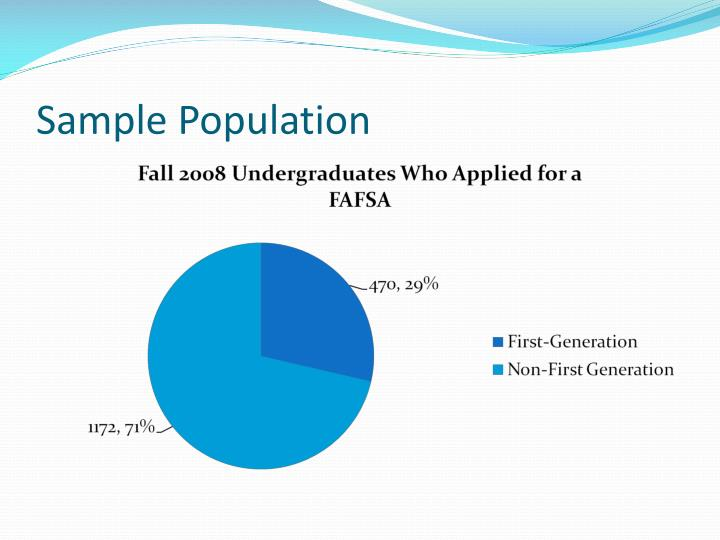 Sample Population