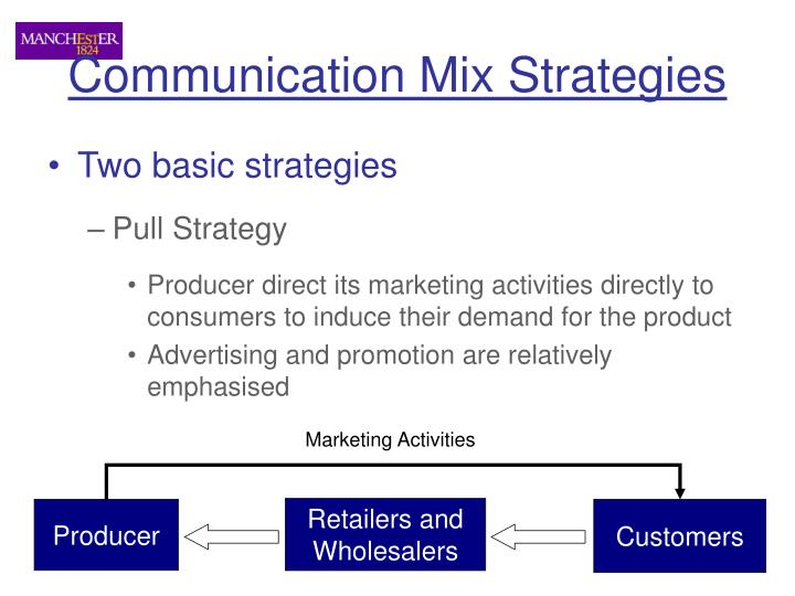 Communication Mix Strategies