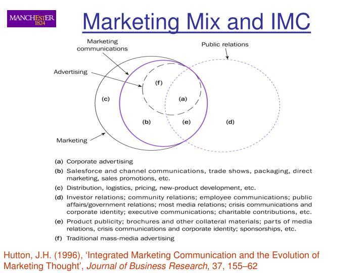 Marketing Mix and IMC