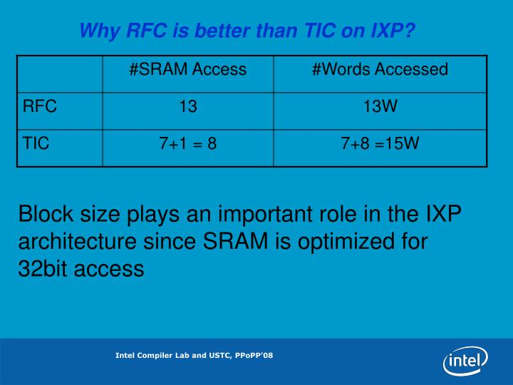 Why RFC is better than TIC on IXP?