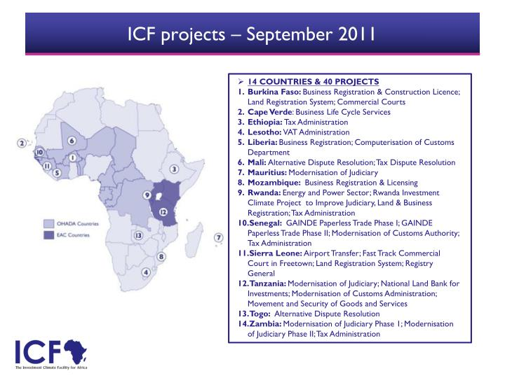 ICF projects – September 2011