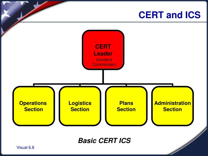 CERT and ICS