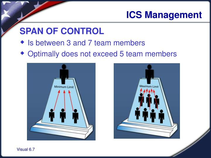 ICS Management