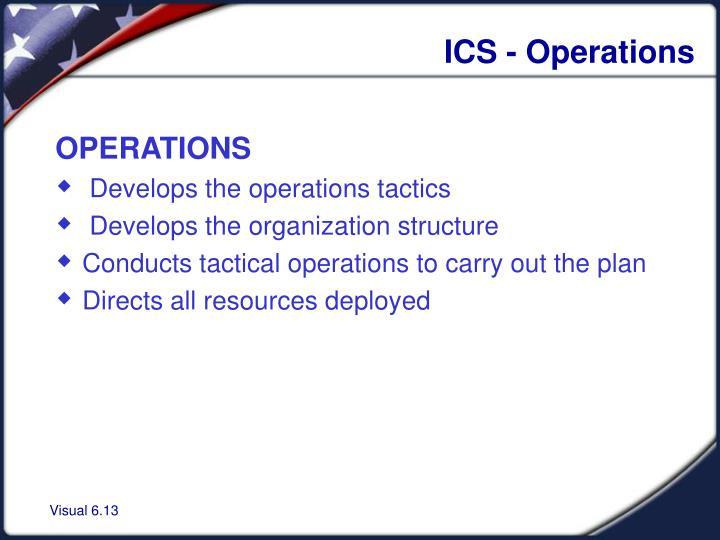 ICS - Operations