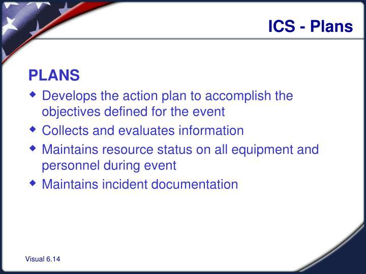 ICS - Plans