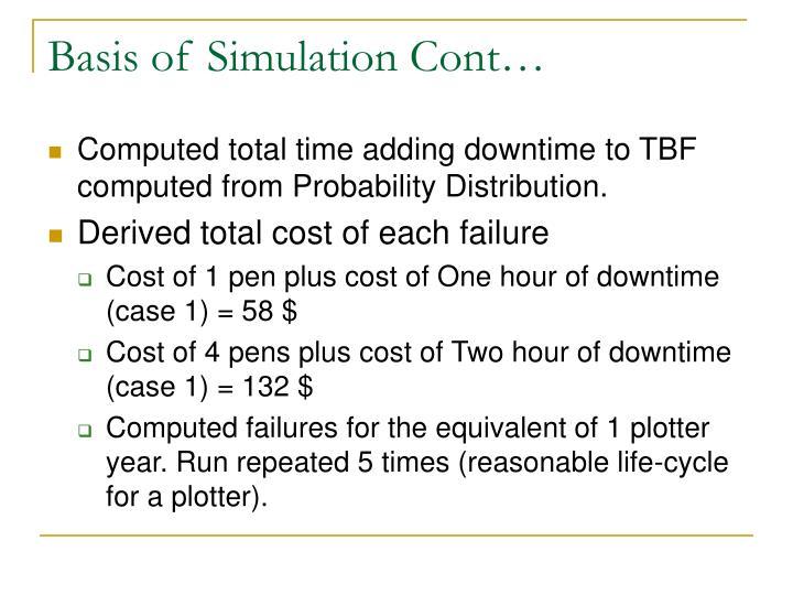 Basis of Simulation Cont…