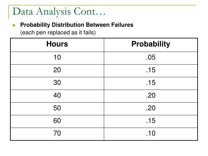 Data Analysis Cont…