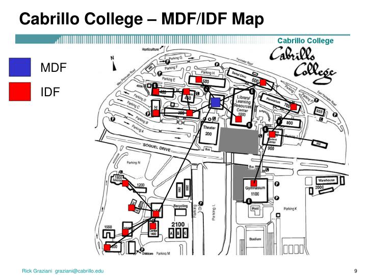 cabrillo college mdf idf map n meridian state college fuse box wiring wiring diagram schematic  at soozxer.org