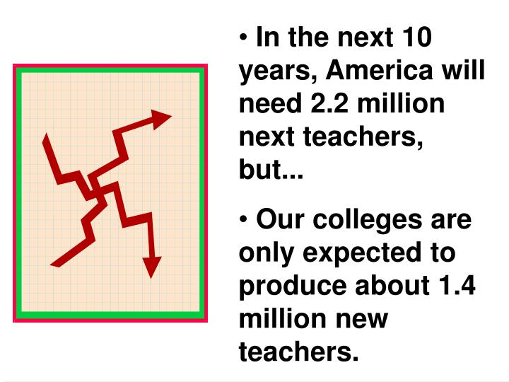 In the next 10 years, America will need 2.2 million next teachers, but...