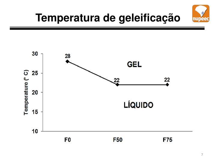 Temperatura de