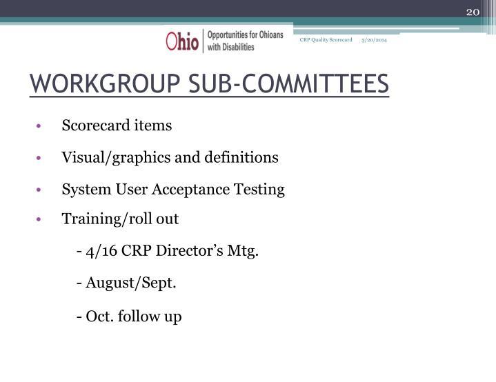 CRP Quality Scorecard