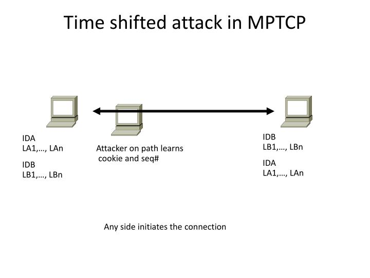 Time shifted attack in MPTCP