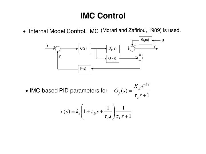 IMC Control