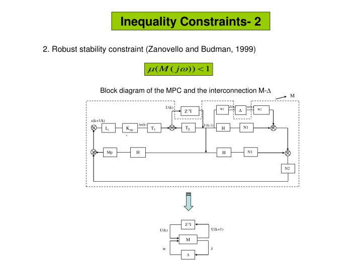 Inequality Constraints- 2