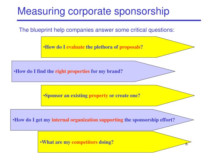 Measuring corporate sponsorship