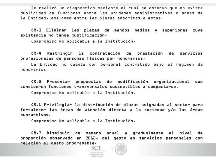 Se realizó un diagnostico mediante el cual se observo que no existe duplicidad de funciones entre las unidades administrativas o áreas de la Entidad, así como entre las plazas adscritas a estas.