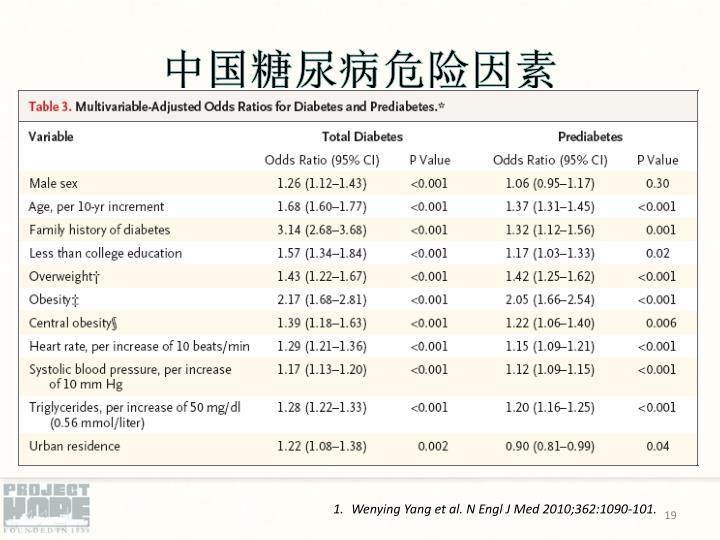 中国糖尿病危险因素
