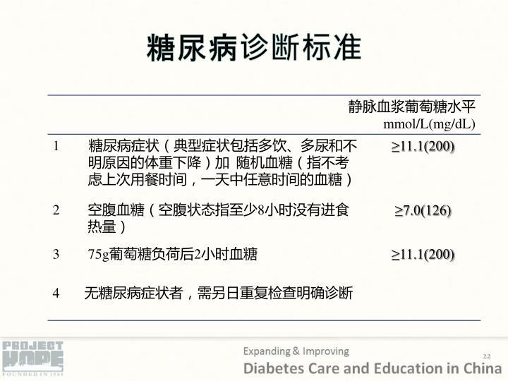 糖尿病诊断标准